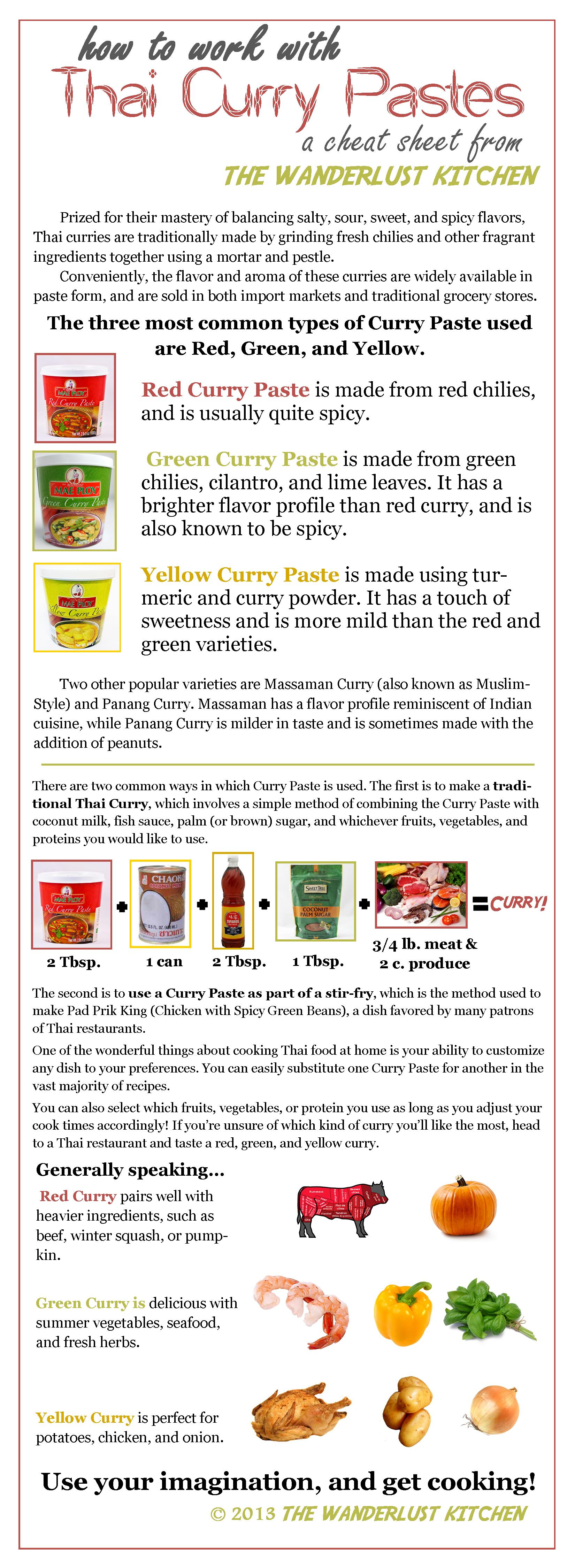 Thai Curry Cheat Sheet