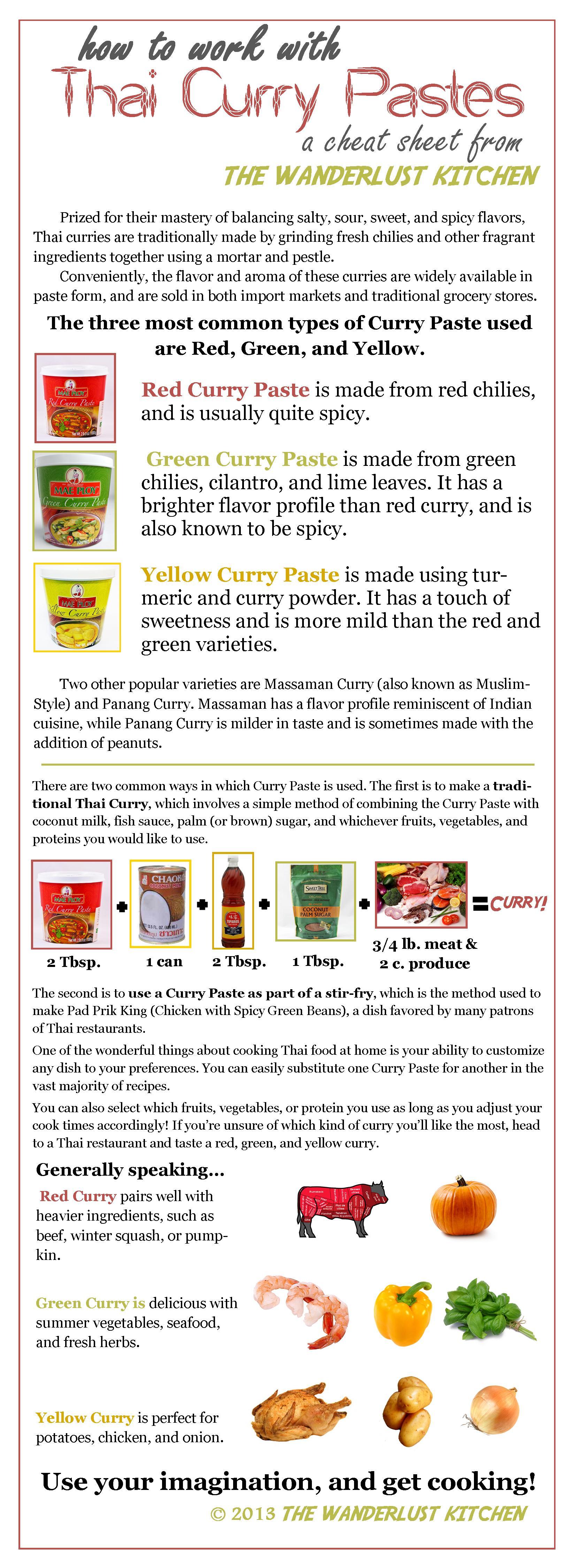 Thai Curry Cheat Sheet - The Wanderlust Kitchen